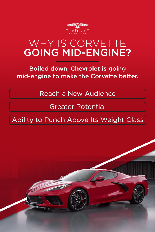 Why is the 2020 Corvette a mid-engine car