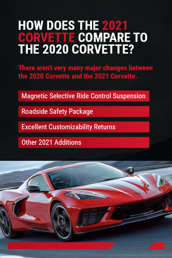 How Does the 2021 Corvette Compare to the 2020 Corvette?